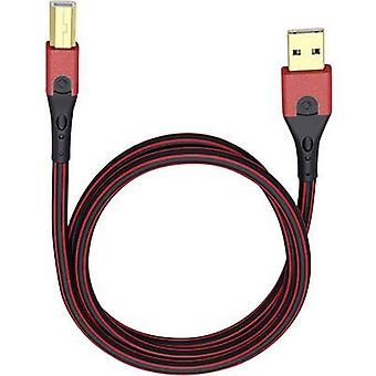USB 2.0 Cable [1x USB 2.0 connector A - 1x USB 2.0 connector B] 5.00 m Red/black gold plated connectors Oehlbach USB Evolution B