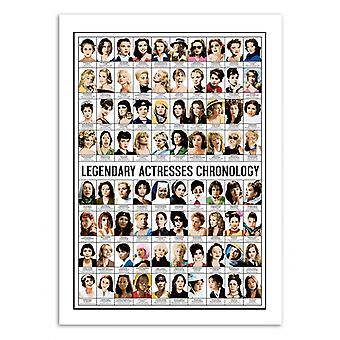Art-Poster - Legendary actresses chronology - Olivier Bourdereau