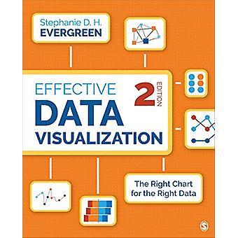 Visualisation efficace des données - Le tableau droit pour les bonnes données par S