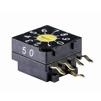 Knitter-Switch DRR 3010 Horizontal
