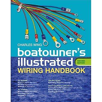 Boatowner ilustrado manual de fiação
