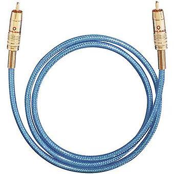 RCA Digital Digital Audio Kabel [1x Cinch-Stecker (Phono) - 1x Cinch-Stecker (Phono)] 0,50 m Blau Oehlbach NF 113 DI