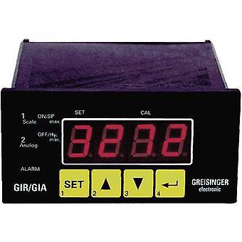 Greisinger GIR 2002 paneeliin asennettava mittari ja säädin GIR 2002 0-1 V/0-2 V/0-10 V/0-50 mV/4-20 mA/0-20 mA/0-10 kHz/0-9999 RPM