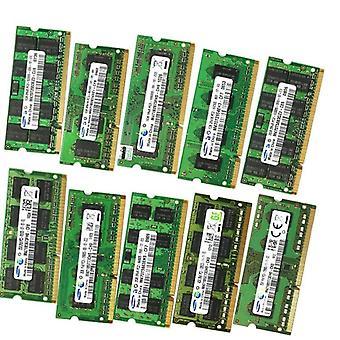 Kannettavan tietokoneen muisti, muistikirjan ram