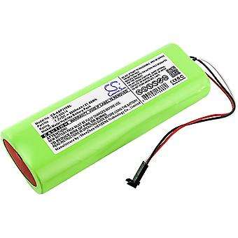 Battery for Applied Instruments 742-00014 Super Buddy 21 Super Buddy 29 Ni-MH