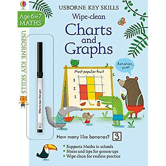 Wipe-Clean Charts & Graphs 6-7 by Holly Bathie - 9781474951036 Bo