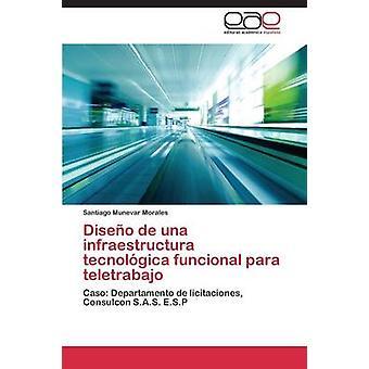 Diseño de una infraestructura tecnolgica funcional para teletrabajo por Munevar Morales Santiago