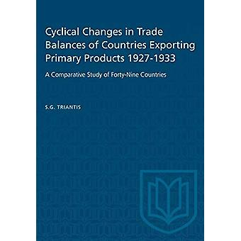 Cyclical Changes in Trade Balances of Countries Exporting Primary Pro