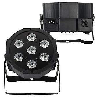أضواء مصغرة Led