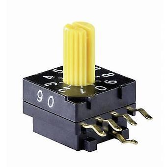 Knitter-Switch DRR 4010 Horizontal