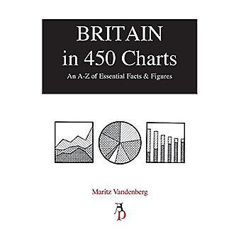 Britannia 450 kaaviossa - Olennaisten faktojen A-Z Luvut: Mar