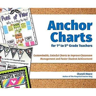 Anchor Charts For 1st To 5th Grade Teachers - Customizable Colorful Ch