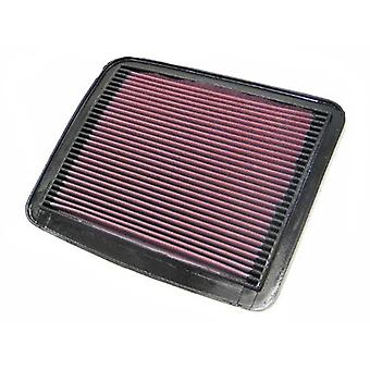 K&N HA-6087 Honda High Performance Replacement Air Filter