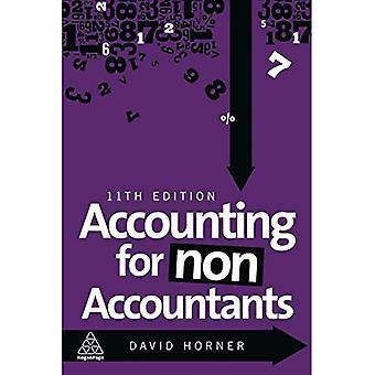 Comptabilité pour Non comptables