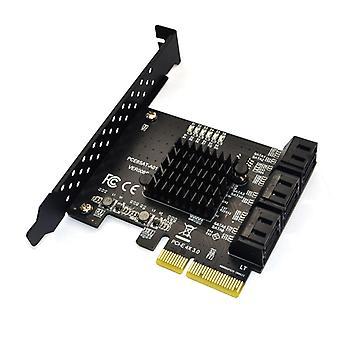 Karta rozszerzeń PCI Express X4
