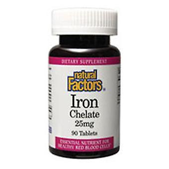 Luonnolliset tekijät Rautachelaatti, 25 mg, 90 Tabs
