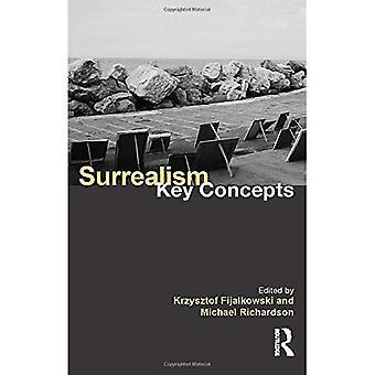 Surrealismus: Schlüsselkonzepte