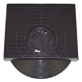 IKEA Nyttig carbono campana extractora carbón filtro tipo FIL554