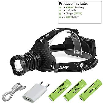 Led Headlight Xhp90 High Power Led Head Lamp, 36w Usb 18650 Rechargeable Xhp70