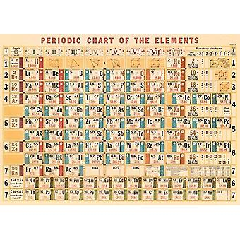 Cavallini Periodic Chart Luxury Wrapping Paper Poster Sheet