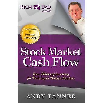 Stock Market Cash Flow (Rich Dad's Advisors)