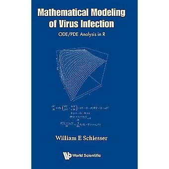 Mathematical Modeling of Virus Infection ODEPDE Analysis in R