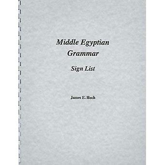 Middle Egyptian Grammar: Sign List