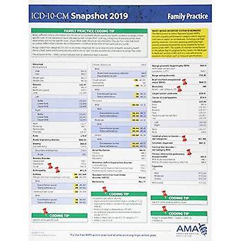 ICD 10 CM 2019 Snapshot koodaus kortti: perheyritys