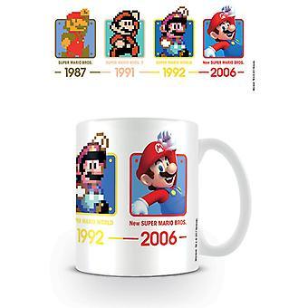 Super Mario Päivämäärät Muki