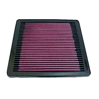 K&N 33-2045 High Performance Replacement Air Filter