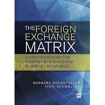 De deviezen Matrix - een nieuw kader voor begrip Curren