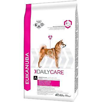 Eukanuba Adult Daily Care Sensitive Digestion Dog Food