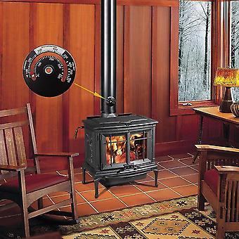 Hellaputken puupolttimen lämpötilamittarin lämpömittari