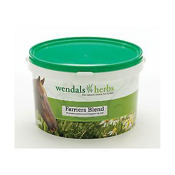 Wendals Farriers blanding