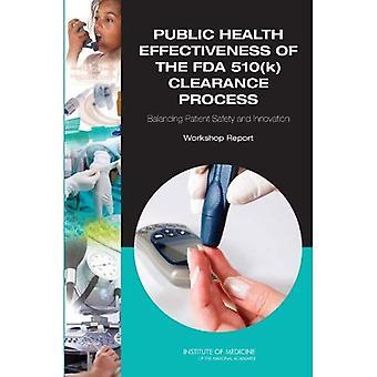 Sanità pubblica l'efficacia del processo di liquidazione di FDA 510 (k): bilanciamento di sicurezza dei pazienti e l'innovazione: Report del Workshop