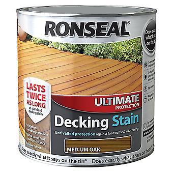 Ronseal 2,5 liter ultimative beskyttelse pyntede pletten - Medium eg