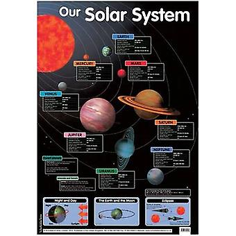 Our Solar System by Schofield & Sims - 9780721755748 Book