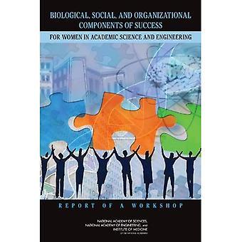 Biologisk, sosiale og organisatoriske komponenter suksess for kvinner i akademiske realfag og ingeniørutdanning: Workshop rapport