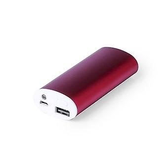 2 Pack, Power Bank 4000 mAh 1449