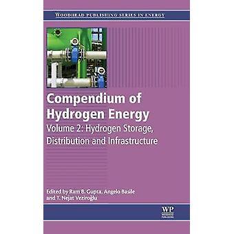 Compendium of Hydrogen Energy by Gupta & Ram