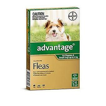 Advantage Green 4 Pack Small Dogs 0-4kg