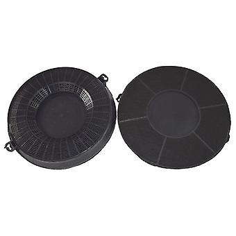 Ikea Nyttig Carbon Charcoal Cooker Hood Filter Type FIL900 Pack of 2