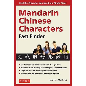 Mandarin Chinese Characters Fast Finder - Find the Character you Need