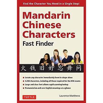 Mandariinikiinahahmot Fast Finder - Etsi hahmo, jota tarvitset