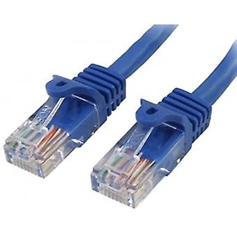 Câble patch Cat5e avec connecteurs RJ45 sans accroc 2m bleu