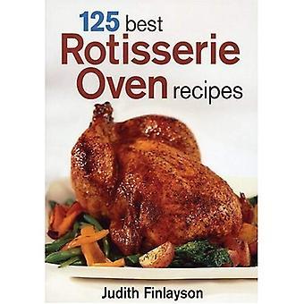 125 bästa Rotisserie Ugn recept
