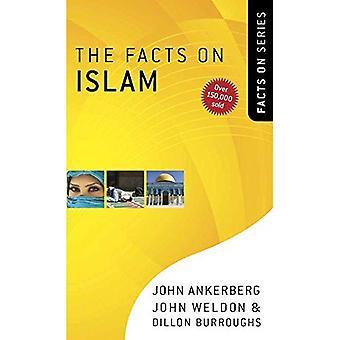De feiten over de Islam