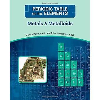 Metaller och Metalloids