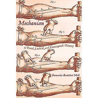 Mechanisme: Een visuele, lexicale en conceptuele geschiedenis
