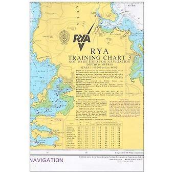 RYA Training Chart: No. 3